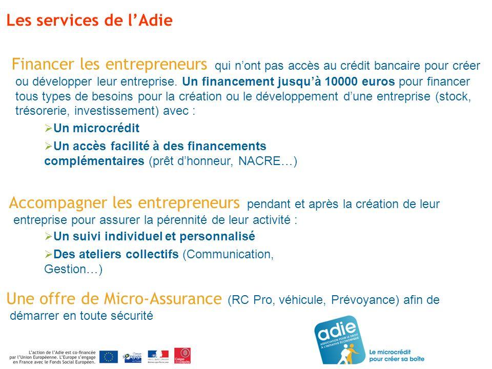 Les services de lAdie Un microcrédit Un accès facilité à des financements complémentaires (prêt dhonneur, NACRE…) Accompagner les entrepreneurs pendan