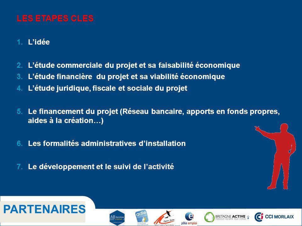 1.1 Titre niveau 2 PARTENAIRES LES ETAPES CLES 1.Lidée 2.Létude commerciale du projet et sa faisabilité économique 3.Létude financière du projet et sa viabilité économique 4.Létude juridique, fiscale et sociale du projet 5.Le financement du projet (Réseau bancaire, apports en fonds propres, aides à la création…) 6.Les formalités administratives dinstallation 7.Le développement et le suivi de lactivité