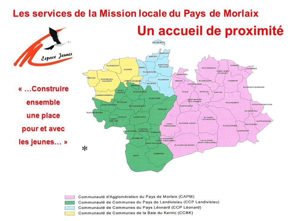 Un accueil de proximité Les services de la Mission locale du Pays de Morlaix « …Construireensemble une place pour et avec les jeunes… »