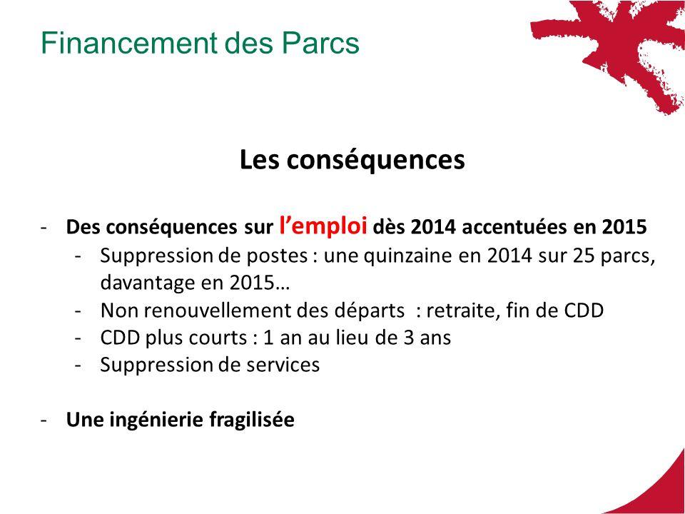 Financement des Parcs Les conséquences -Des conséquences sur lemploi dès 2014 accentuées en 2015 -Suppression de postes : une quinzaine en 2014 sur 25