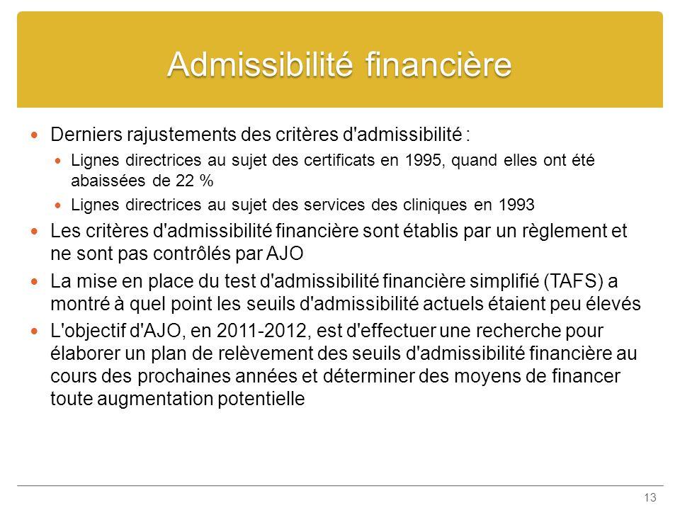 Admissibilité financière Derniers rajustements des critères d admissibilité : Lignes directrices au sujet des certificats en 1995, quand elles ont été abaissées de 22 % Lignes directrices au sujet des services des cliniques en 1993 Les critères d admissibilité financière sont établis par un règlement et ne sont pas contrôlés par AJO La mise en place du test d admissibilité financière simplifié (TAFS) a montré à quel point les seuils d admissibilité actuels étaient peu élevés L objectif d AJO, en 2011-2012, est d effectuer une recherche pour élaborer un plan de relèvement des seuils d admissibilité financière au cours des prochaines années et déterminer des moyens de financer toute augmentation potentielle 13