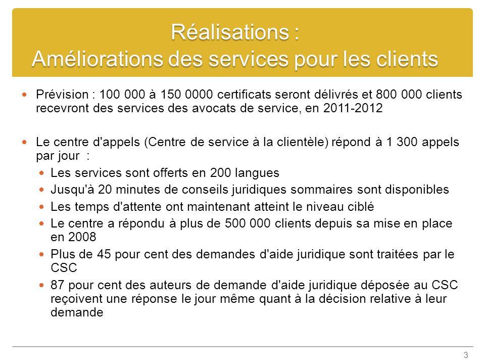 Réalisations : Améliorations des services pour les clients Prévision : 100 000 à 150 0000 certificats seront délivrés et 800 000 clients recevront des