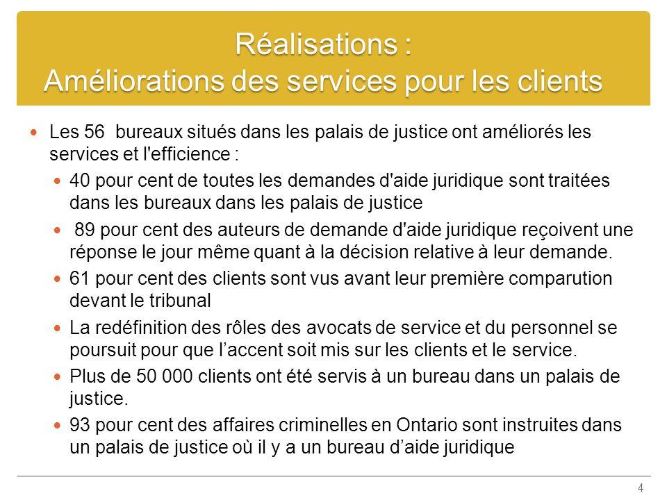 Réalisations : Améliorations des services pour les clients Les 56 bureaux situés dans les palais de justice ont améliorés les services et l'efficience