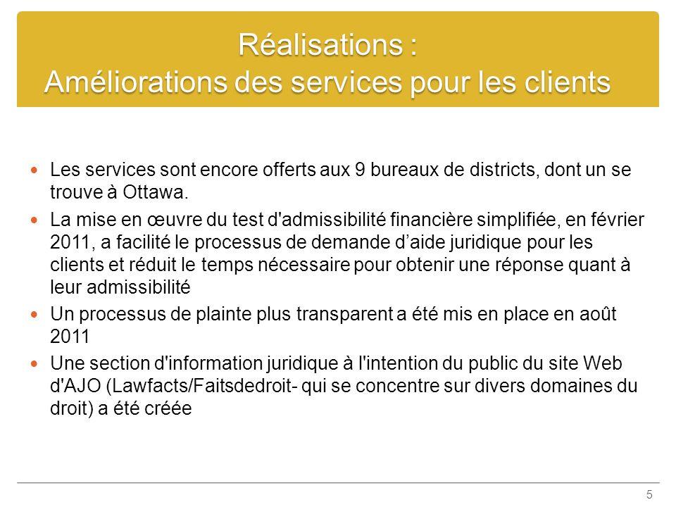 Réalisations : Améliorations des services pour les clients Les services sont encore offerts aux 9 bureaux de districts, dont un se trouve à Ottawa. La