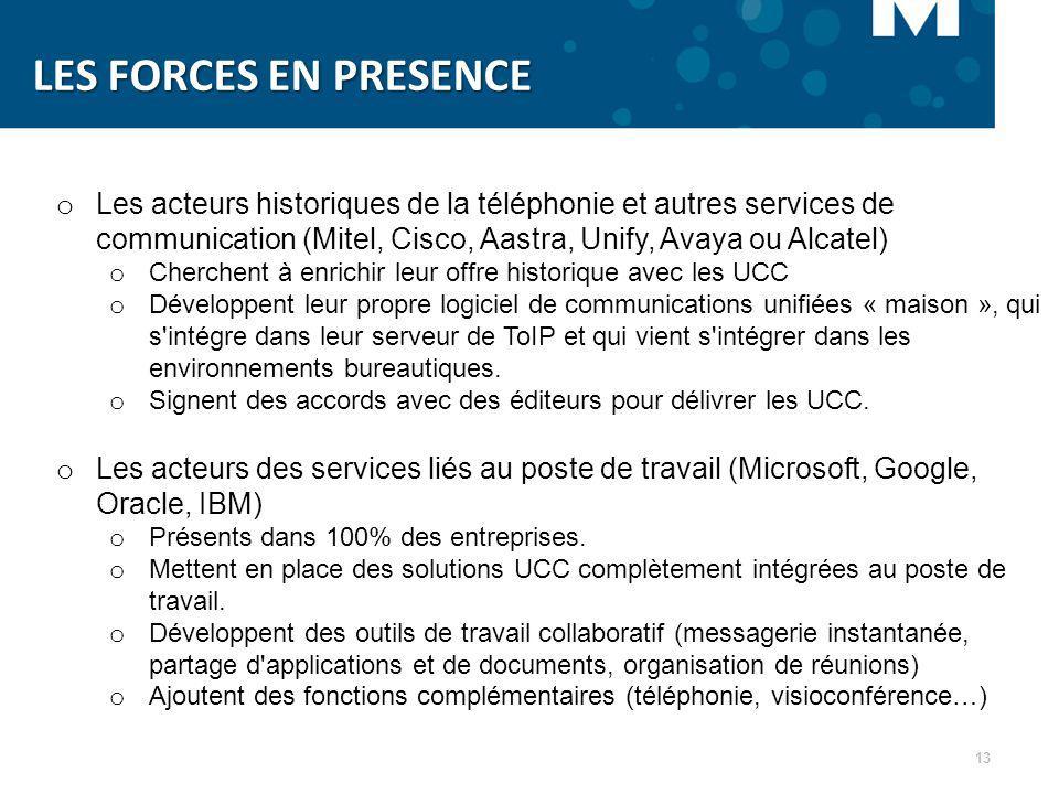 13 o Les acteurs historiques de la téléphonie et autres services de communication (Mitel, Cisco, Aastra, Unify, Avaya ou Alcatel) o Cherchent à enrich