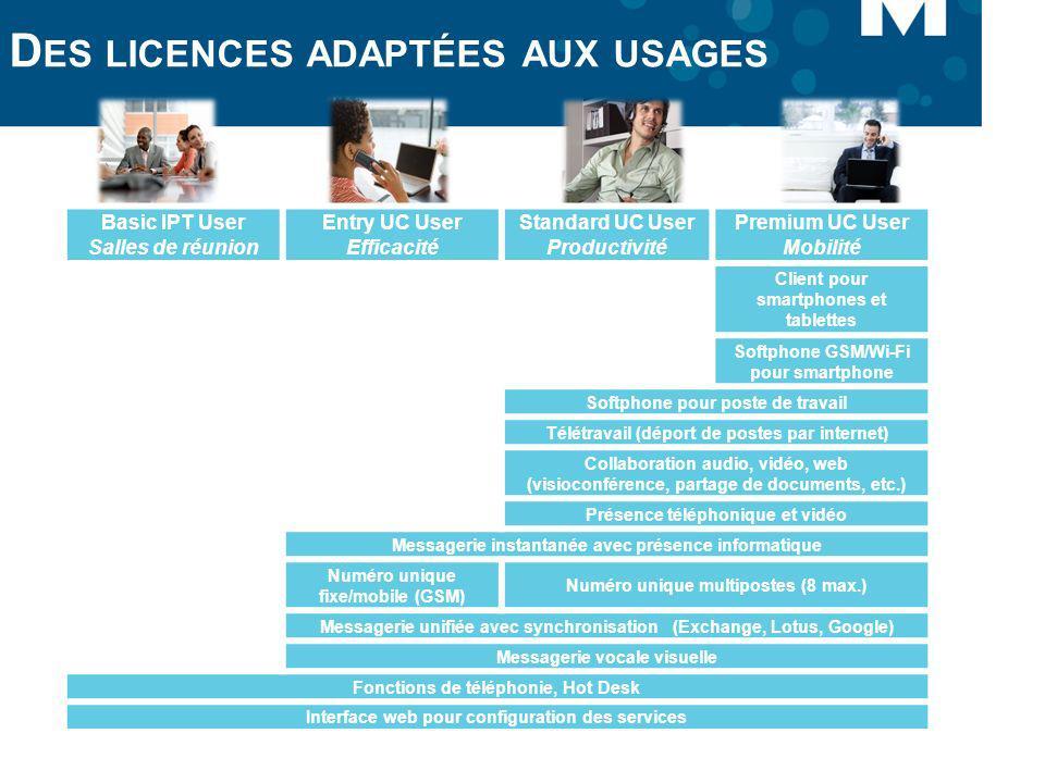 Basic IPT User Salles de réunion Entry UC User Efficacité Standard UC User Productivité Premium UC User Mobilité Client pour smartphones et tablettes