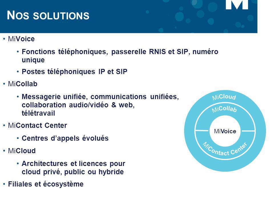 N OS SOLUTIONS MiVoice Fonctions téléphoniques, passerelle RNIS et SIP, numéro unique Postes téléphoniques IP et SIP MiCollab Messagerie unifiée, comm