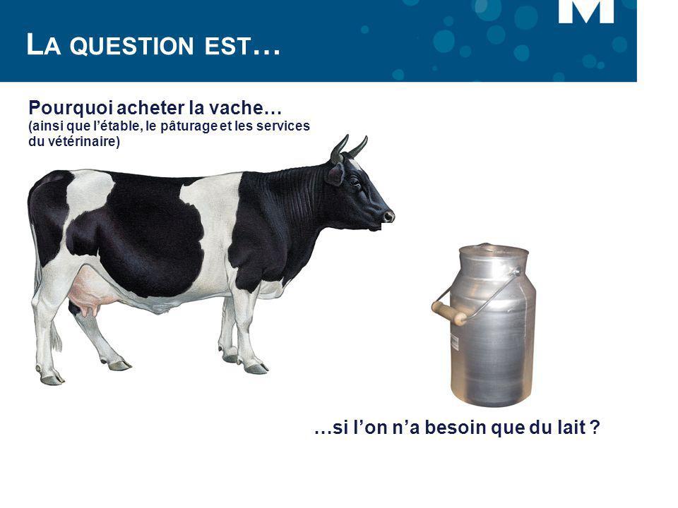 L A QUESTION EST … Pourquoi acheter la vache… (ainsi que létable, le pâturage et les services du vétérinaire) …si lon na besoin que du lait ?