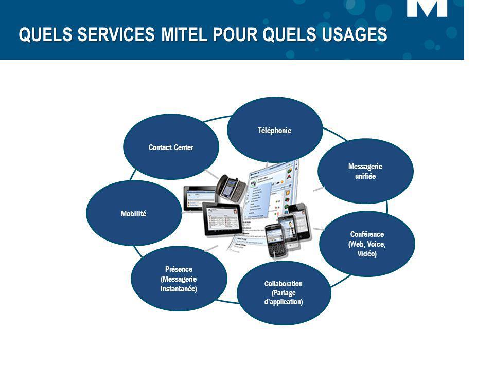 QUELS SERVICES MITEL POUR QUELS USAGES Contact Center Mobilité Présence (Messagerie instantanée) Téléphonie Conférence (Web, Voice, Vidéo) Messagerie