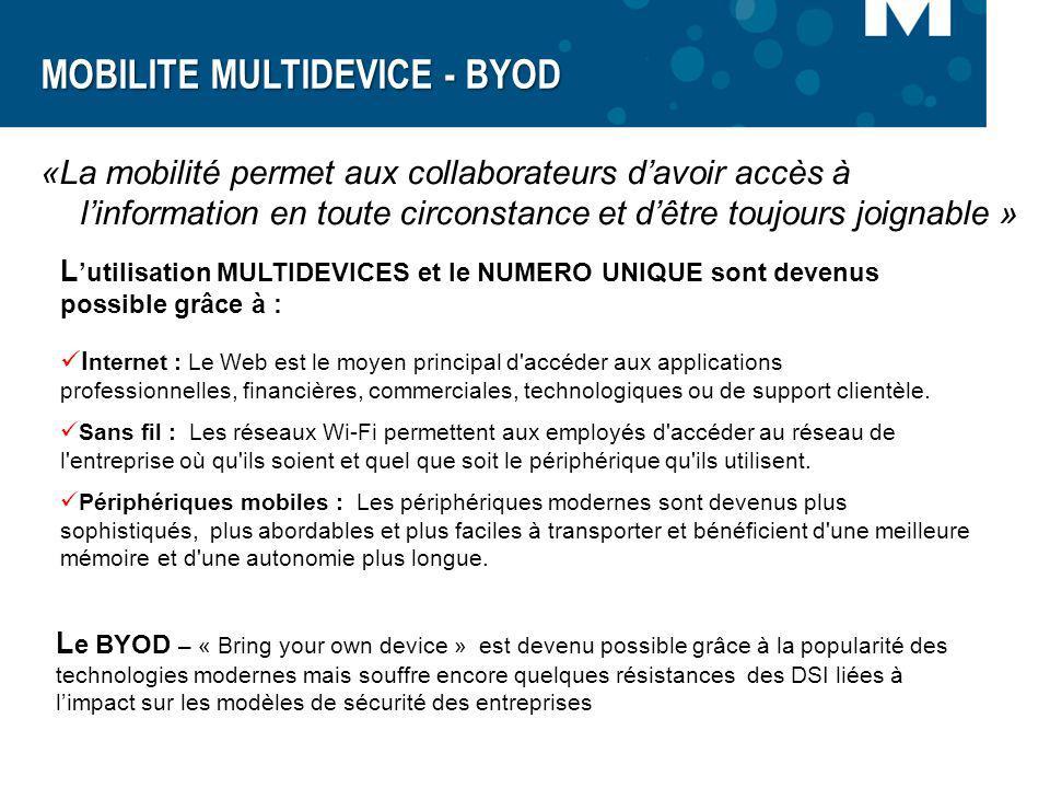 «La mobilité permet aux collaborateurs davoir accès à linformation en toute circonstance et dêtre toujours joignable » MOBILITE MULTIDEVICE - BYOD L u