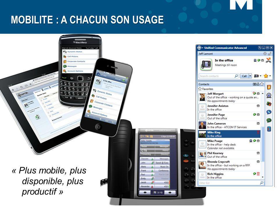 MOBILITE : A CHACUN SON USAGE « Plus mobile, plus disponible, plus productif »