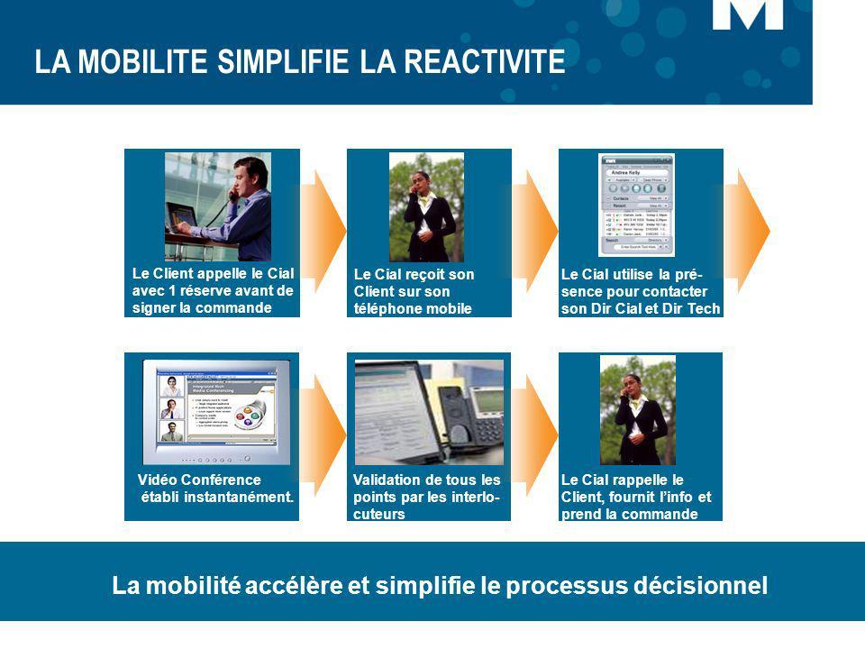 LA MOBILITE SIMPLIFIE LA REACTIVITE Sources: IDC et Gartner – Décembre 2011 Speed Decision-Making and Streamline Business Vidéo Conférence établi inst
