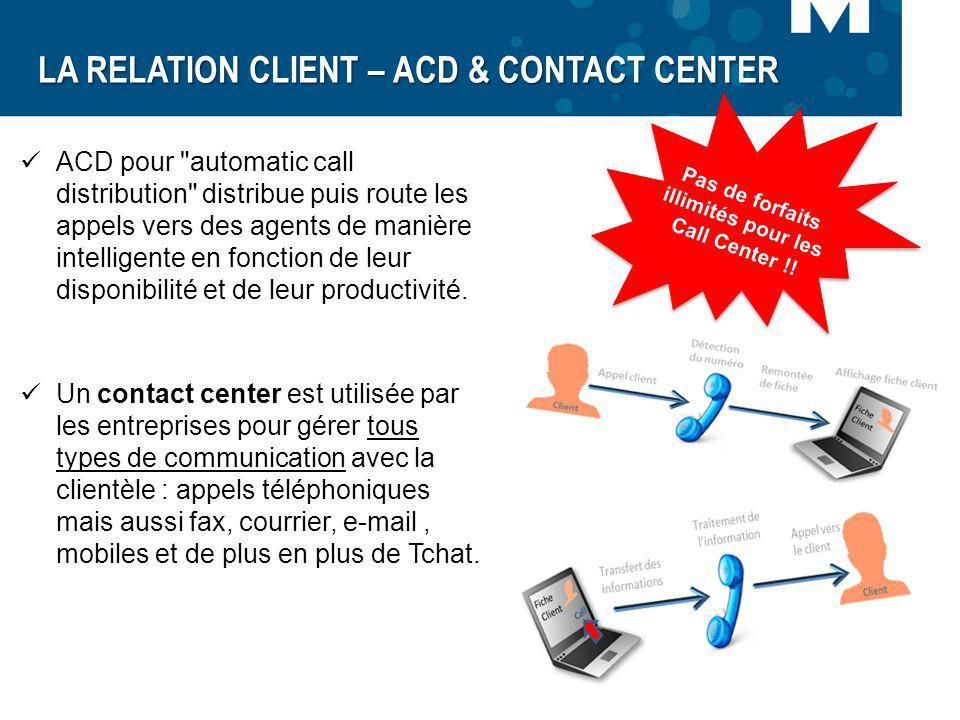 LA RELATION CLIENT – ACD & CONTACT CENTER ACD pour