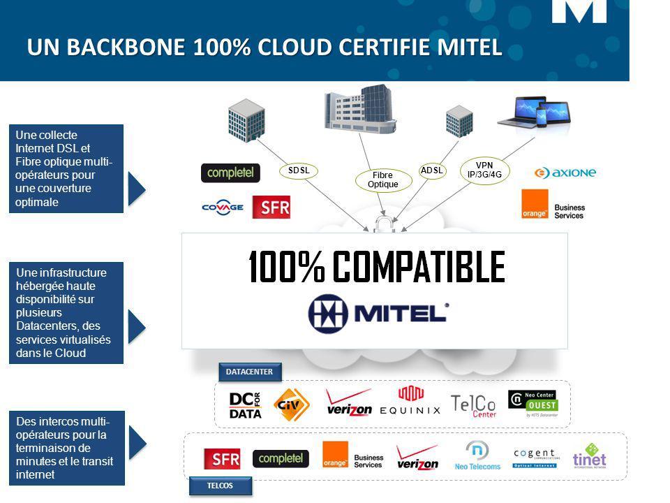 UN BACKBONE 100% CLOUD CERTIFIE MITEL Une collecte Internet DSL et Fibre optique multi- opérateurs pour une couverture optimale Des intercos multi- op