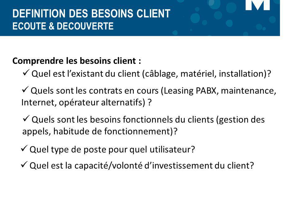 DEFINITION DES BESOINS CLIENT ECOUTE & DECOUVERTE Comprendre les besoins client : Quel est lexistant du client (câblage, matériel, installation)? Quel