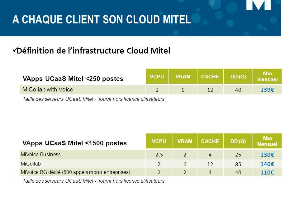A CHAQUE CLIENT SON CLOUD MITEL Définition de linfrastructure Cloud Mitel VCPUVRAMCACHEDD (G) Abo mensuel MiCollab with Voice 261240 139 Taille des se