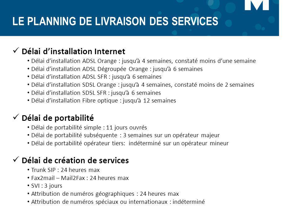 LE PLANNING DE LIVRAISON DES SERVICES Délai dinstallation Internet Délai dinstallation ADSL Orange : jusquà 4 semaines, constaté moins dune semaine Dé