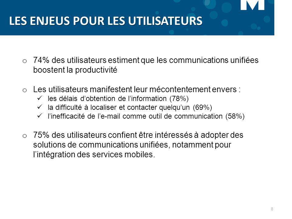 8 o 74% des utilisateurs estiment que les communications unifiées boostent la productivité o Les utilisateurs manifestent leur mécontentement envers :