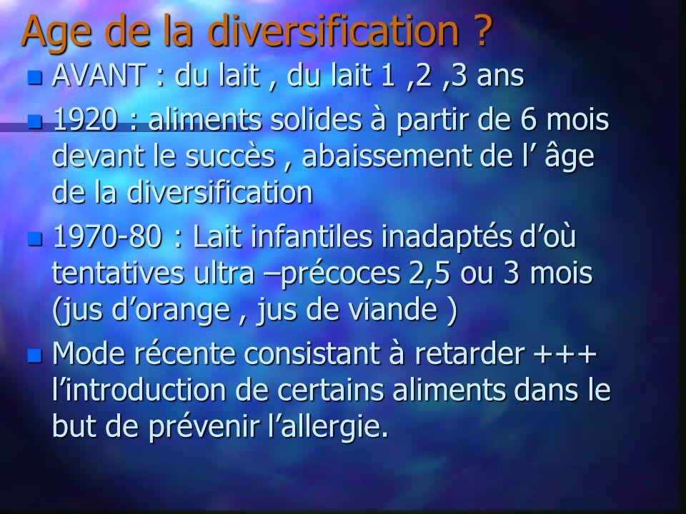 Age de la diversification ? n AVANT : du lait, du lait 1,2,3 ans n 1920 : aliments solides à partir de 6 mois devant le succès, abaissement de l âge d