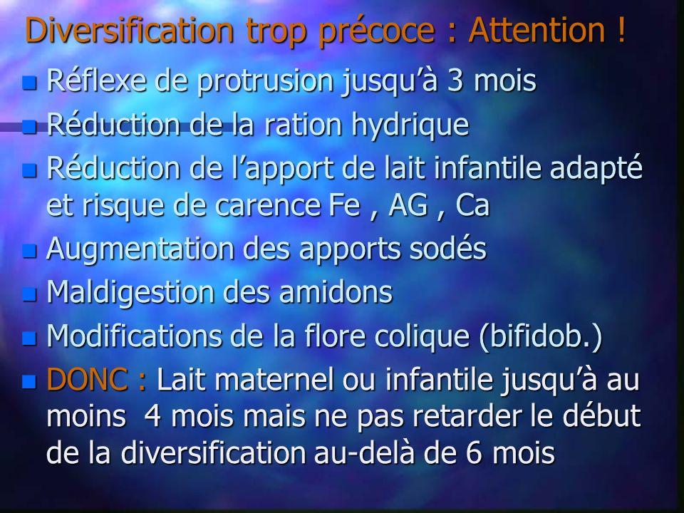 Diversification trop précoce : Attention ! n Réflexe de protrusion jusquà 3 mois n Réduction de la ration hydrique n Réduction de lapport de lait infa