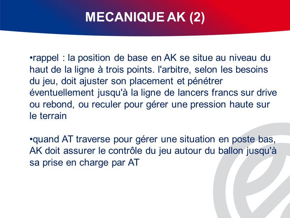 MECANIQUE AK (2) rappel : la position de base en AK se situe au niveau du haut de la ligne à trois points. l'arbitre, selon les besoins du jeu, doit a