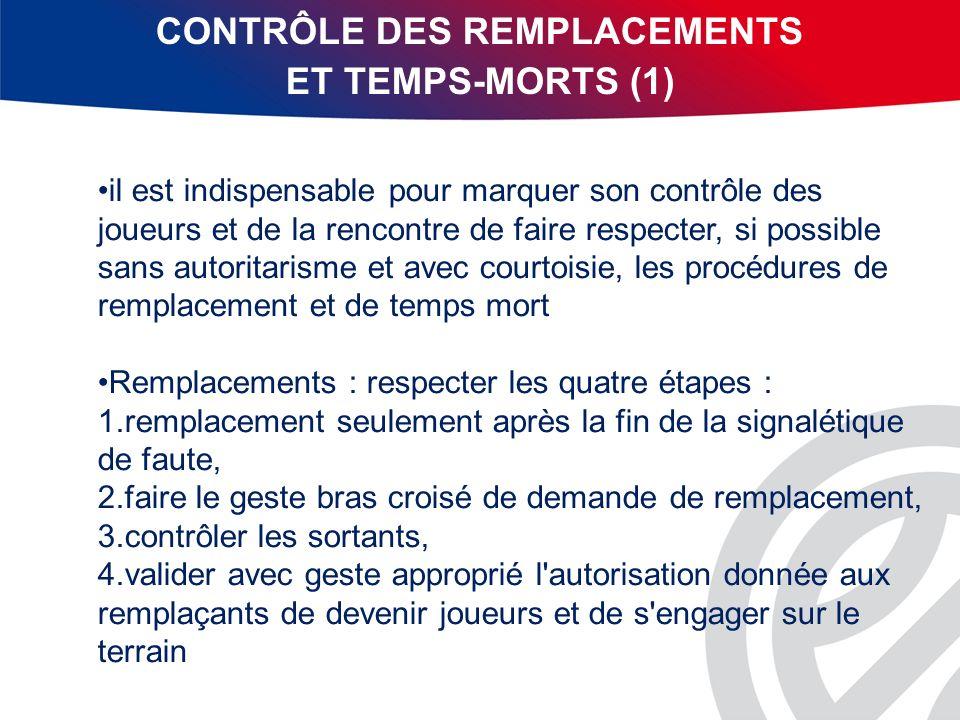 CONTRÔLE DES REMPLACEMENTS ET TEMPS-MORTS (1) il est indispensable pour marquer son contrôle des joueurs et de la rencontre de faire respecter, si pos
