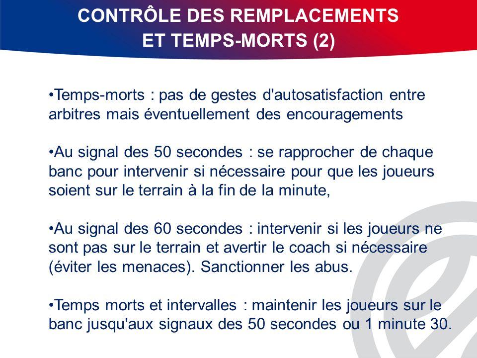 CONTRÔLE DES REMPLACEMENTS ET TEMPS-MORTS (2) Temps-morts : pas de gestes d'autosatisfaction entre arbitres mais éventuellement des encouragements Au