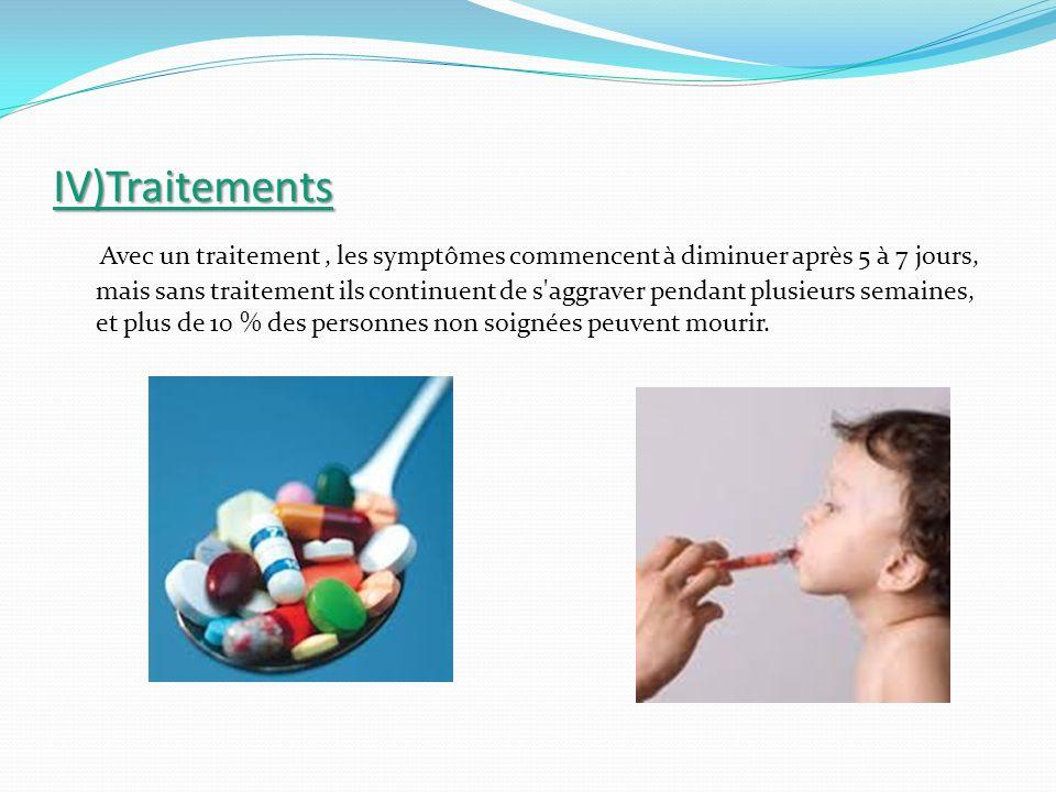 IV)Traitements Avec un traitement, les symptômes commencent à diminuer après 5 à 7 jours, mais sans traitement ils continuent de s'aggraver pendant pl