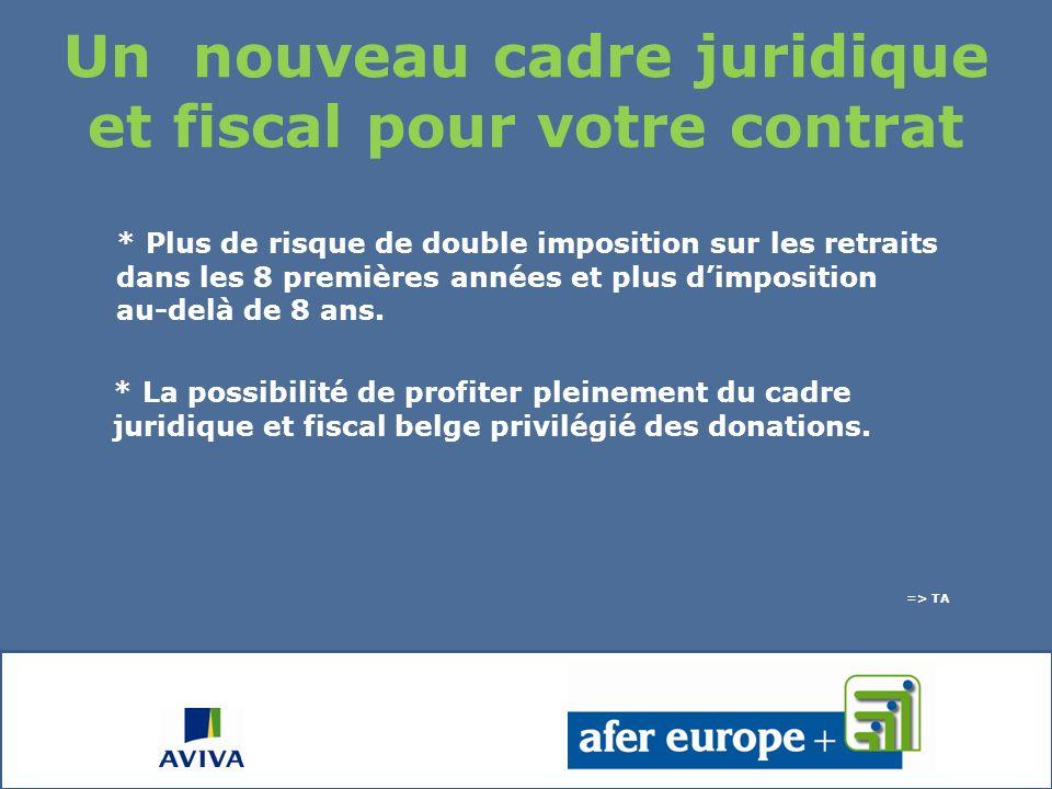Un nouveau cadre juridique et fiscal pour votre contrat * Plus de risque de double imposition sur les retraits dans les 8 premières années et plus dimposition au-delà de 8 ans.