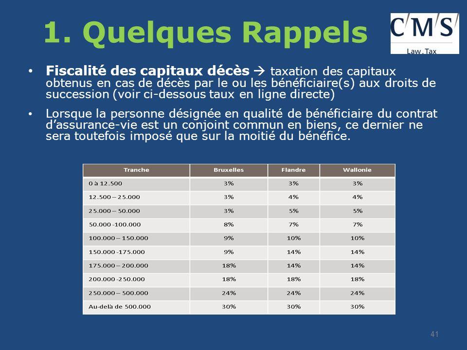 1. Quelques Rappels Fiscalité des primes taxe de 1,10% est due sur les versements effectués par des personnes physiques résidant en Belgique Fiscalité