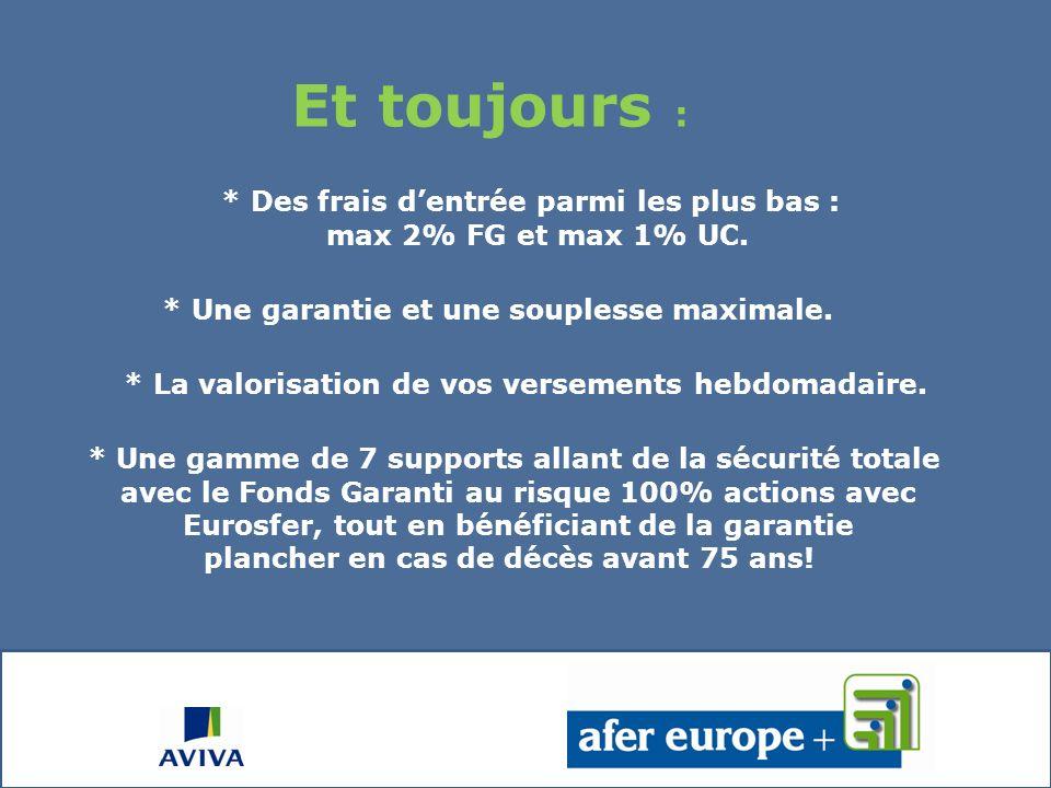Information importante Le présent document est destiné aux adhérents de lAssociation Française dEpargne et de Retraite.