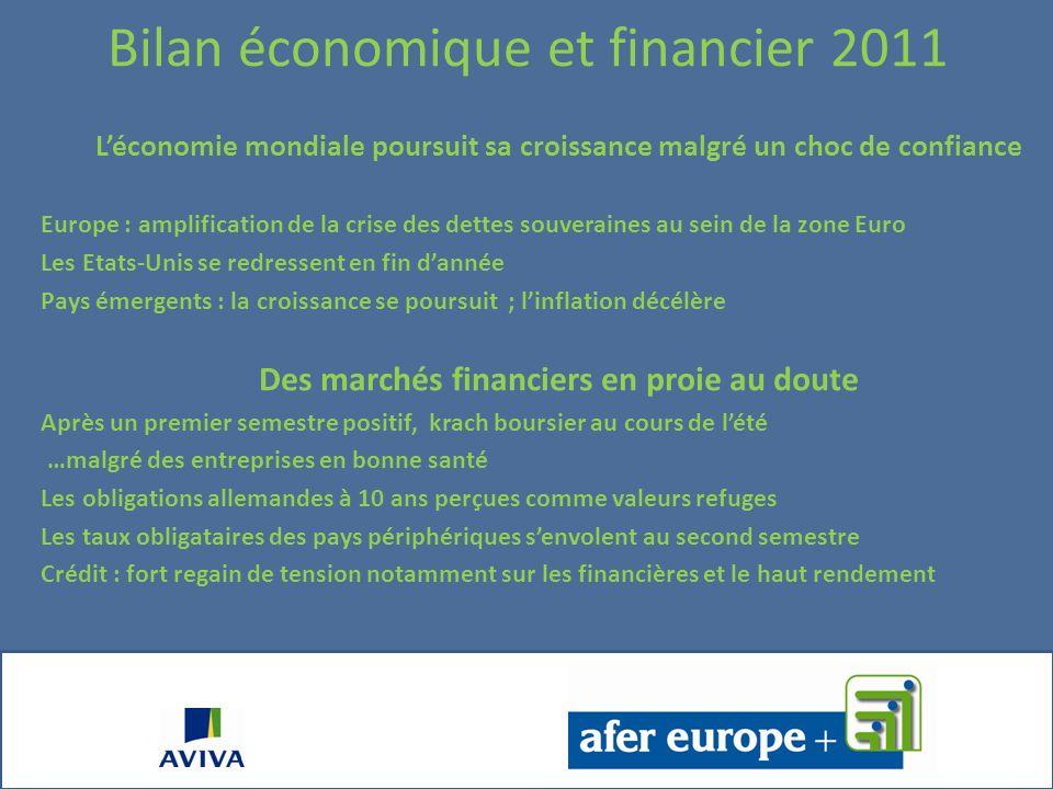 Aviva Investors France POLITIQUE DE GESTION FINANCIÈRE DES FONDS AFER EUROPE Ce document est exclusivement réservé aux professionnels de linvestissement et aux investisseurs institutionnels/qualifiés.