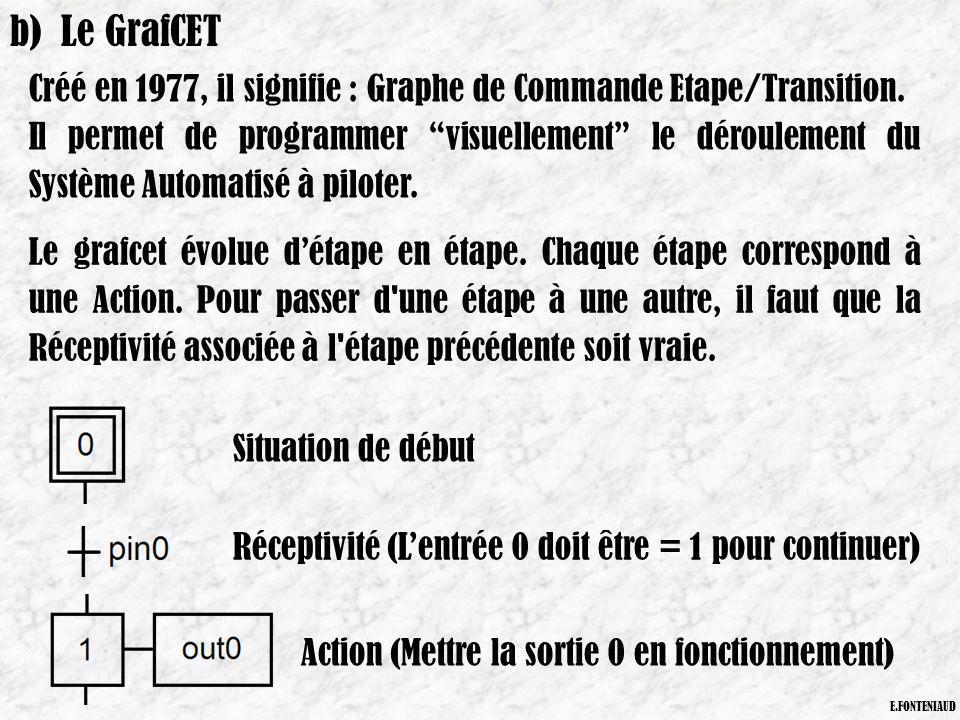 E.FONTENIAUD b) Le GrafCET Créé en 1977, il signifie : Graphe de Commande Etape/Transition. Il permet de programmer visuellement le déroulement du Sys