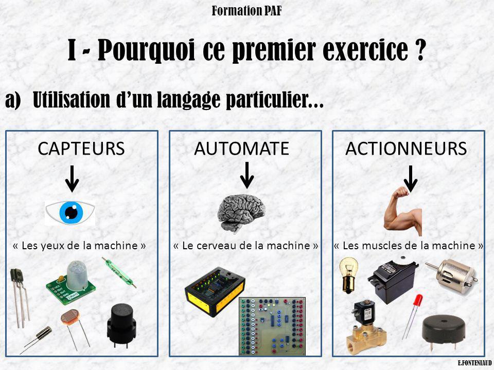 I - Pourquoi ce premier exercice ? Formation PAF E.FONTENIAUD a)Utilisation dun langage particulier... CAPTEURS AUTOMATE ACTIONNEURS « Les yeux de la