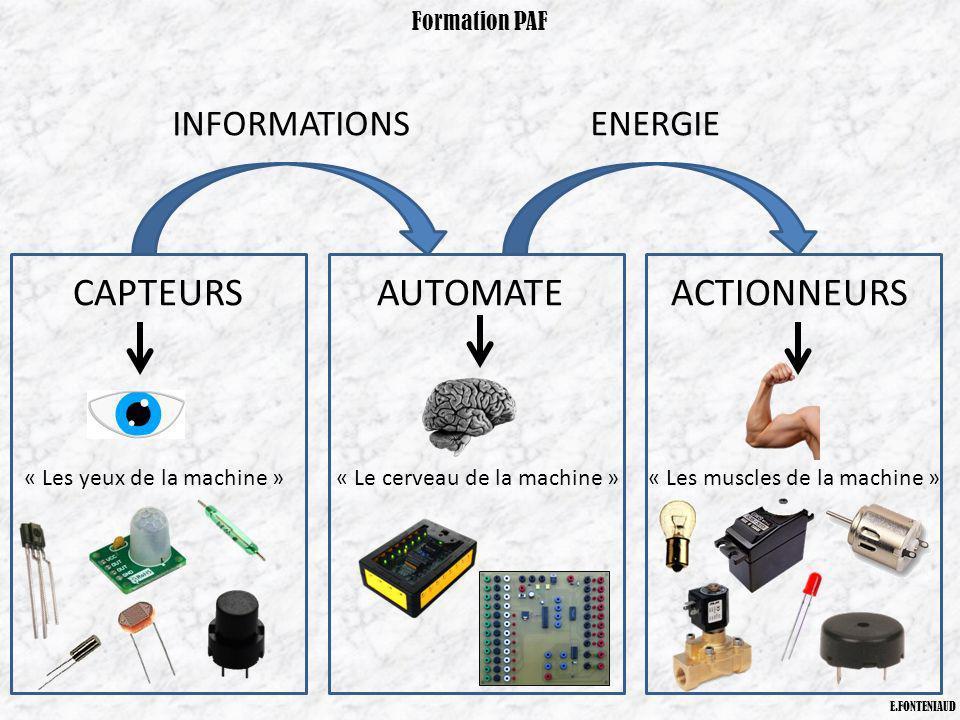 Formation PAF E.FONTENIAUD CAPTEURS AUTOMATE ACTIONNEURS « Les yeux de la machine » « Le cerveau de la machine »« Les muscles de la machine » INFORMAT