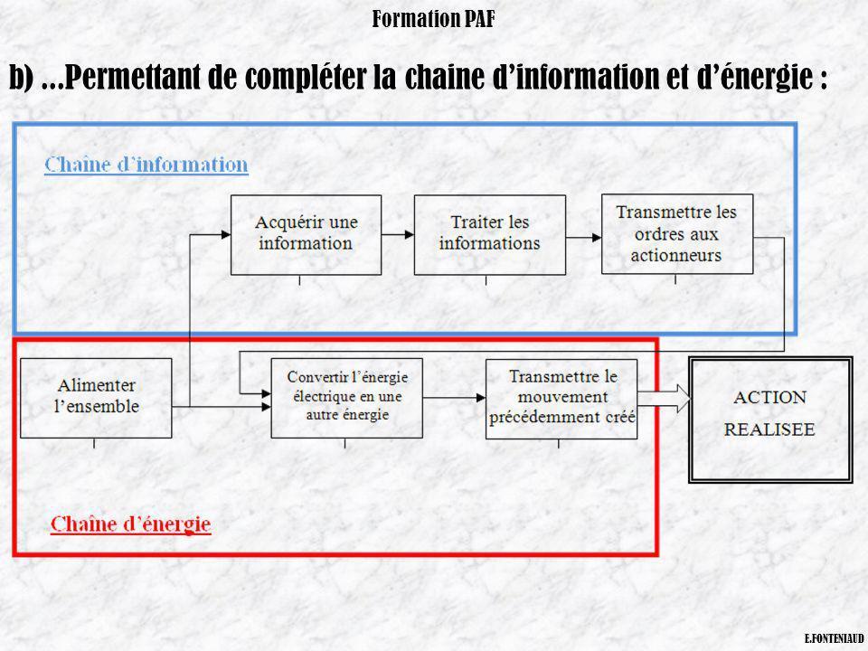 Formation PAF E.FONTENIAUD b)...Permettant de compléter la chaine dinformation et dénergie :