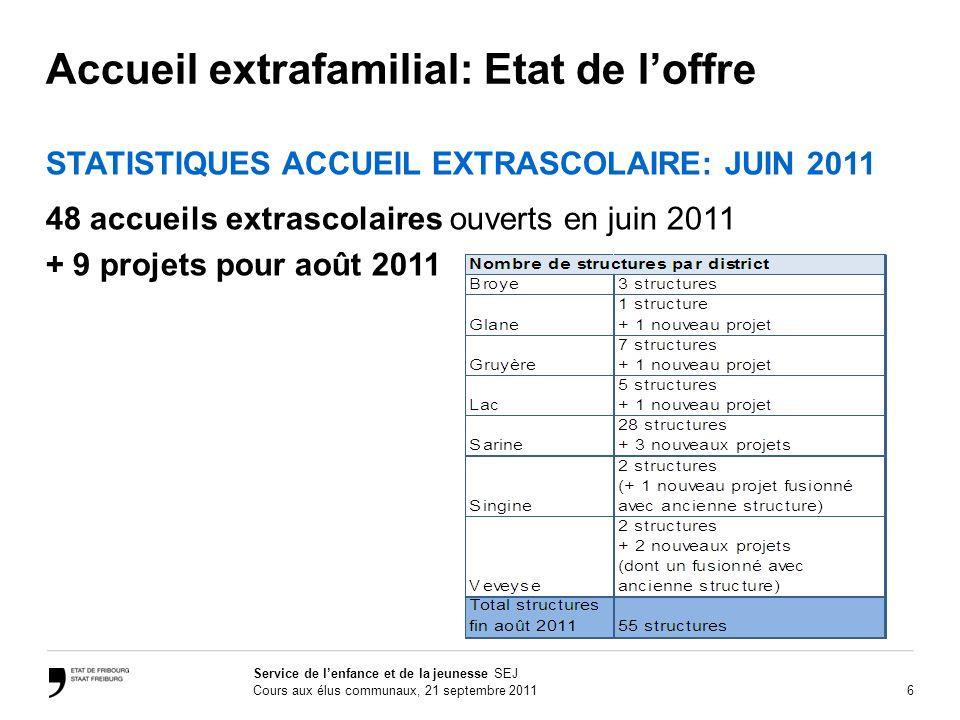 37 Service de lenfance et de la jeunesse SEJ Présentation de la loi du 9 juin 2011 sur les structures daccueil extrafamilial de jour (LStE) Questions?