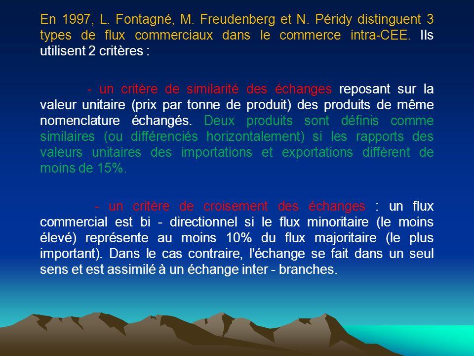 En 1997, L. Fontagné, M. Freudenberg et N. Péridy distinguent 3 types de flux commerciaux dans le commerce intra-CEE. Ils utilisent 2 critères : - un