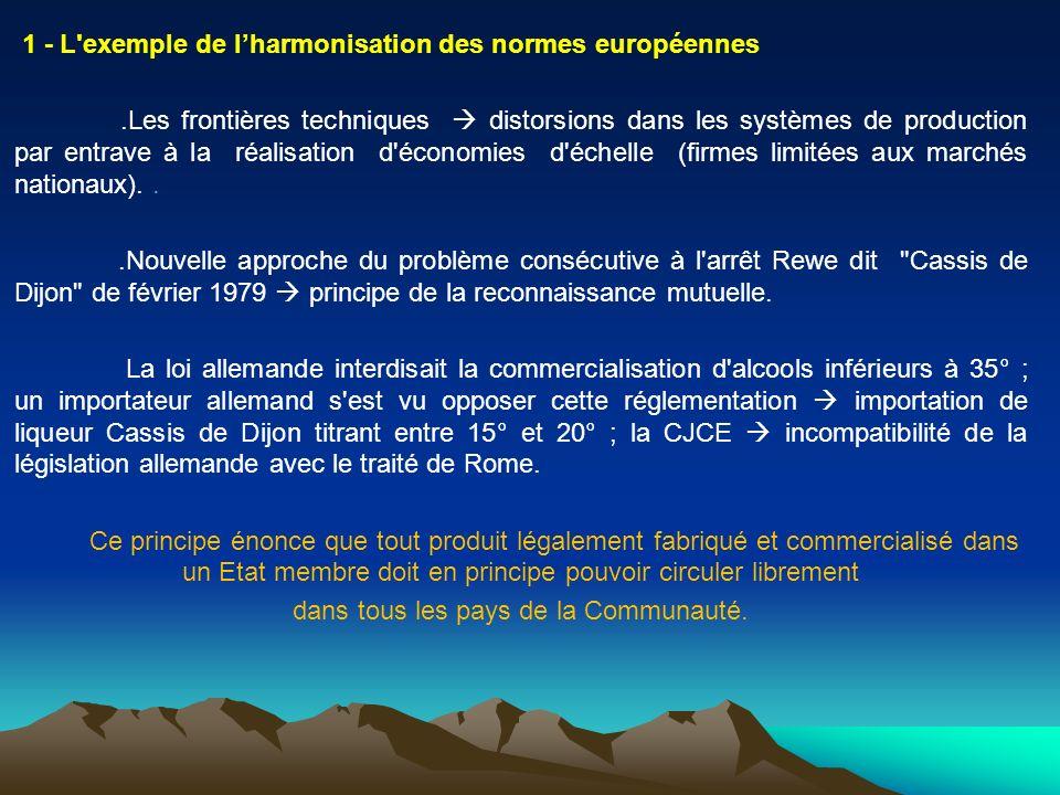 1 - L'exemple de lharmonisation des normes européennes.Les frontières techniques distorsions dans les systèmes de production par entrave à la réalisat