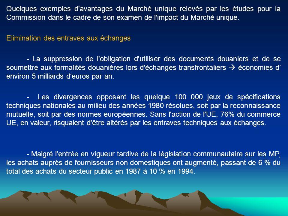 Quelques exemples d'avantages du Marché unique relevés par les études pour la Commission dans le cadre de son examen de l'impact du Marché unique. Eli