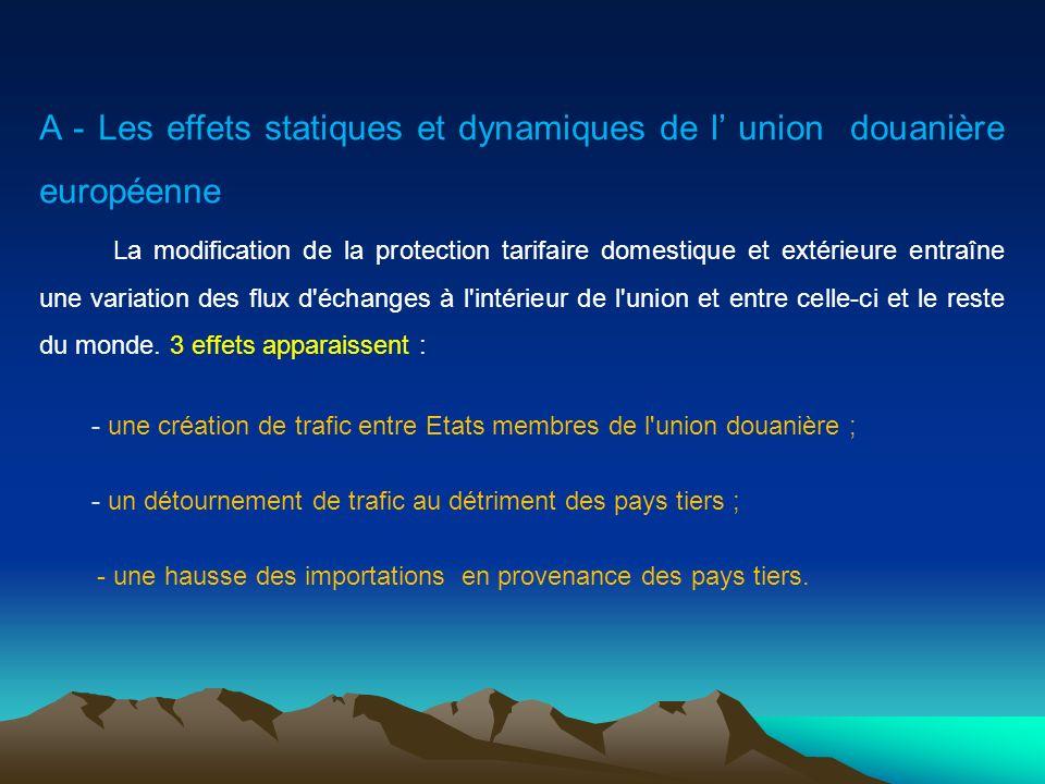 A - Les effets statiques et dynamiques de l union douanière européenne La modification de la protection tarifaire domestique et extérieure entraîne un