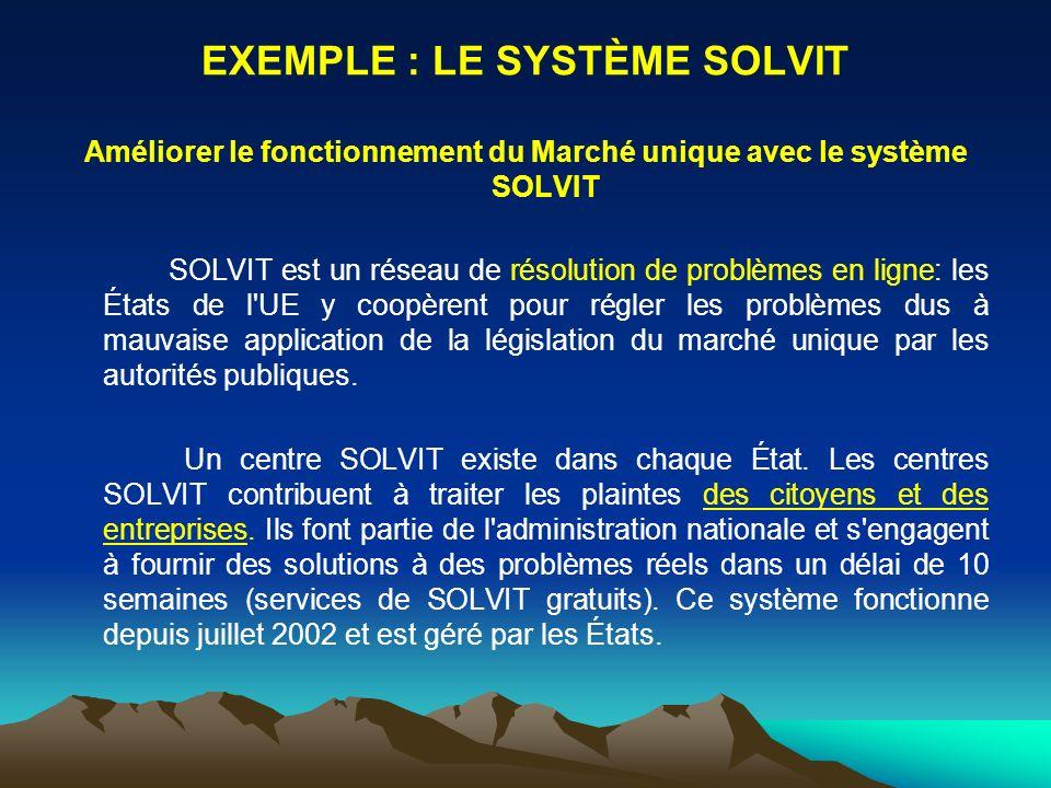EXEMPLE : LE SYSTÈME SOLVIT Améliorer le fonctionnement du Marché unique avec le système SOLVIT SOLVIT est un réseau de résolution de problèmes en lig