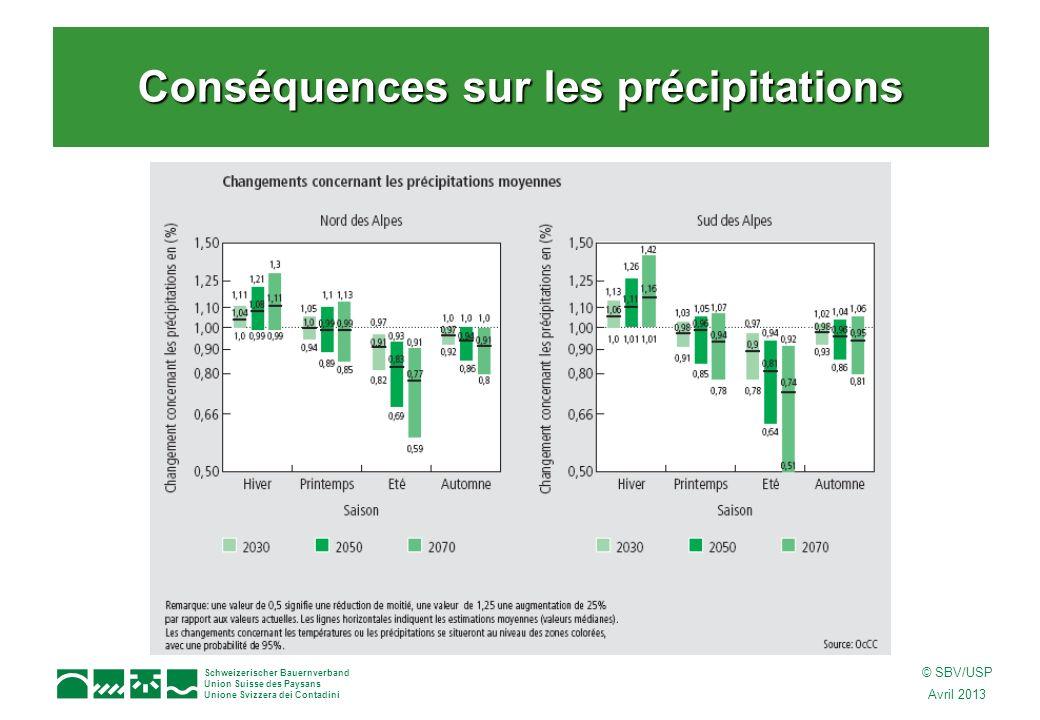 Schweizerischer Bauernverband Union Suisse des Paysans Unione Svizzera dei Contadini © SBV/USP Avril 2013 Conséquences sur les précipitations