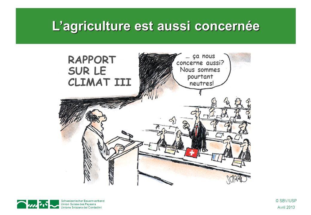 Schweizerischer Bauernverband Union Suisse des Paysans Unione Svizzera dei Contadini © SBV/USP Avril 2013 RAPPORT SUR LE CLIMAT III … ça nous concerne aussi.