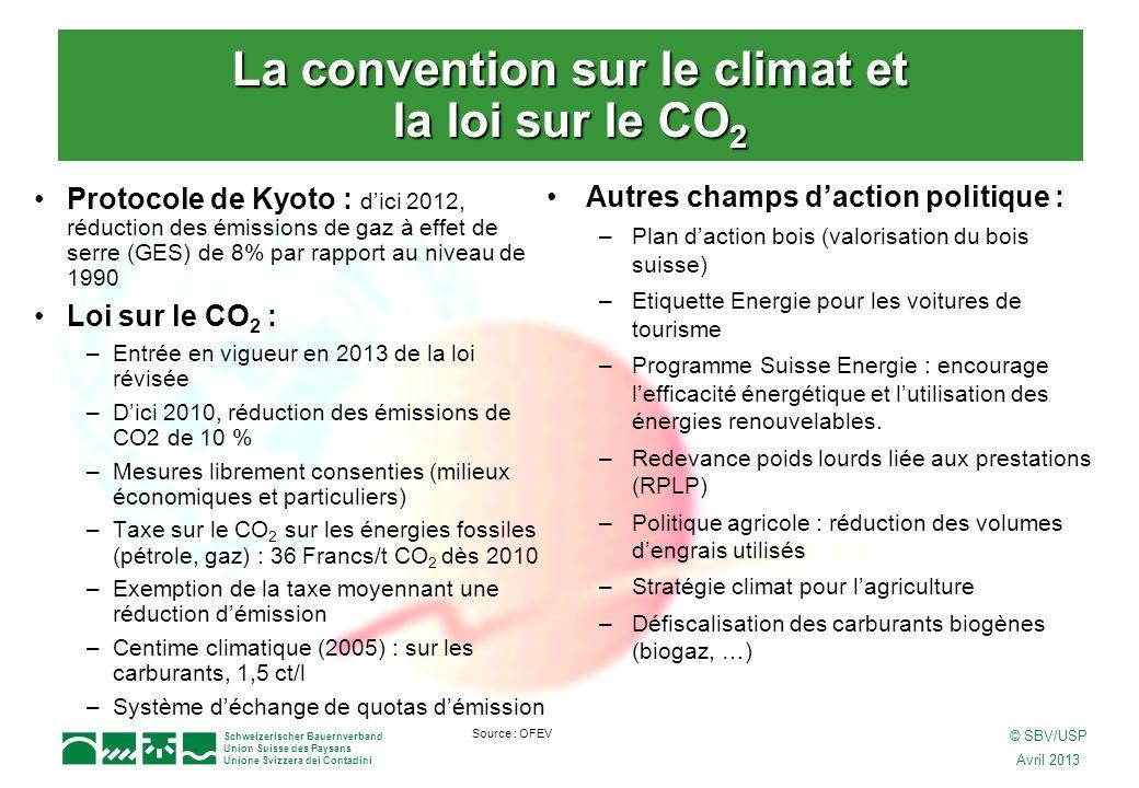 Schweizerischer Bauernverband Union Suisse des Paysans Unione Svizzera dei Contadini © SBV/USP Avril 2013 LUSP soutient la politique suisse du climat et le processus lancé à léchelle internationale.