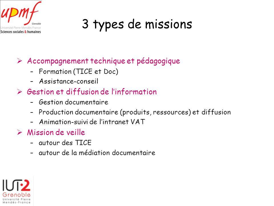 3 types de missions Accompagnement technique et pédagogique –Formation (TICE et Doc) –Assistance-conseil Gestion et diffusion de linformation –Gestion