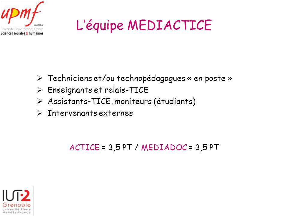 Léquipe MEDIACTICE Techniciens et/ou technopédagogues « en poste » Enseignants et relais-TICE Assistants-TICE, moniteurs (étudiants) Intervenants externes ACTICE = 3,5 PT / MEDIADOC = 3,5 PT