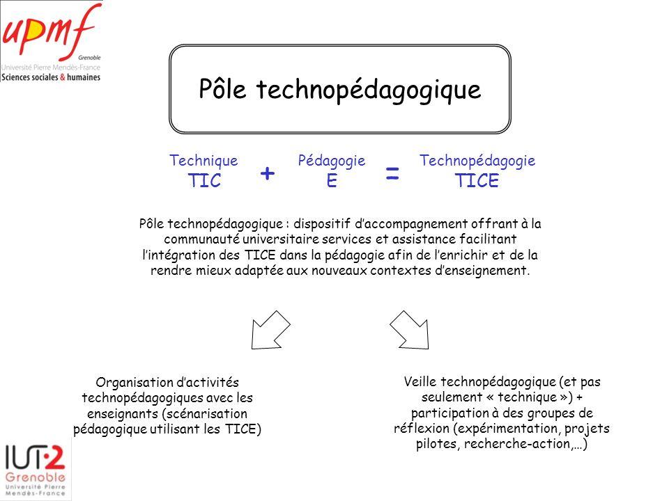 Pôle technopédagogique Organisation dactivités technopédagogiques avec les enseignants (scénarisation pédagogique utilisant les TICE) Veille technopédagogique (et pas seulement « technique ») + participation à des groupes de réflexion (expérimentation, projets pilotes, recherche-action,…) Technique TIC Pédagogie E += Technopédagogie TICE Pôle technopédagogique : dispositif daccompagnement offrant à la communauté universitaire services et assistance facilitant lintégration des TICE dans la pédagogie afin de lenrichir et de la rendre mieux adaptée aux nouveaux contextes denseignement.