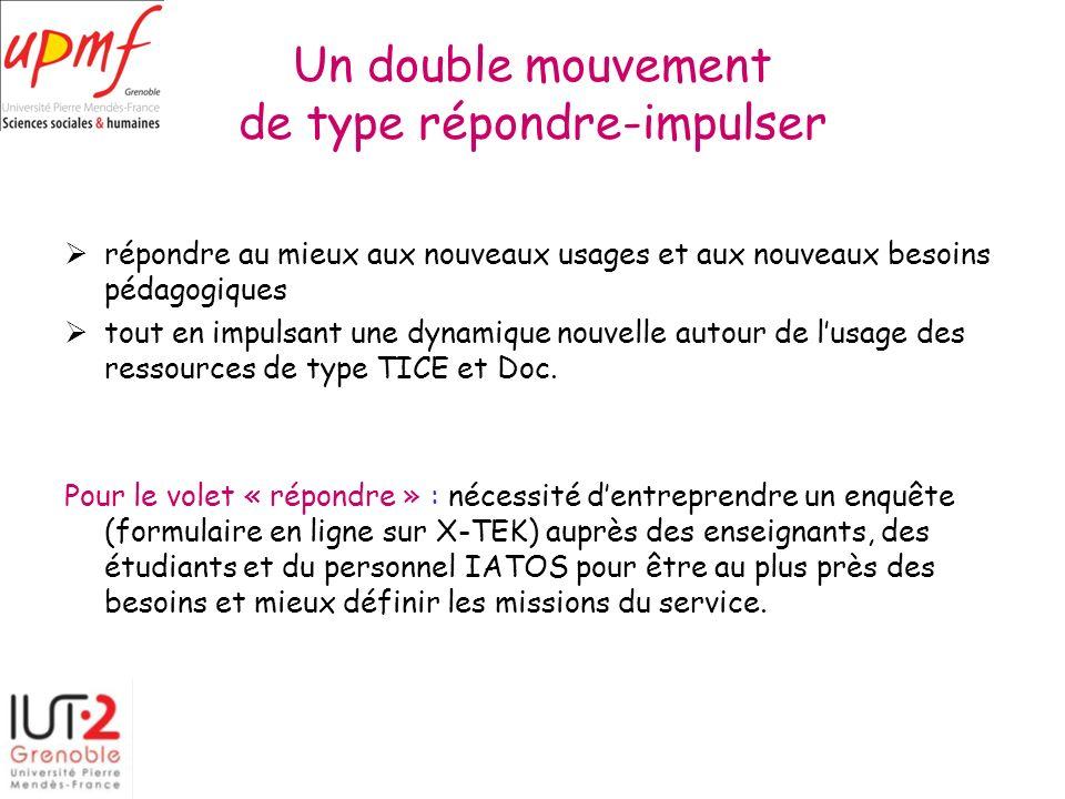 Un double mouvement de type répondre-impulser répondre au mieux aux nouveaux usages et aux nouveaux besoins pédagogiques tout en impulsant une dynamique nouvelle autour de lusage des ressources de type TICE et Doc.