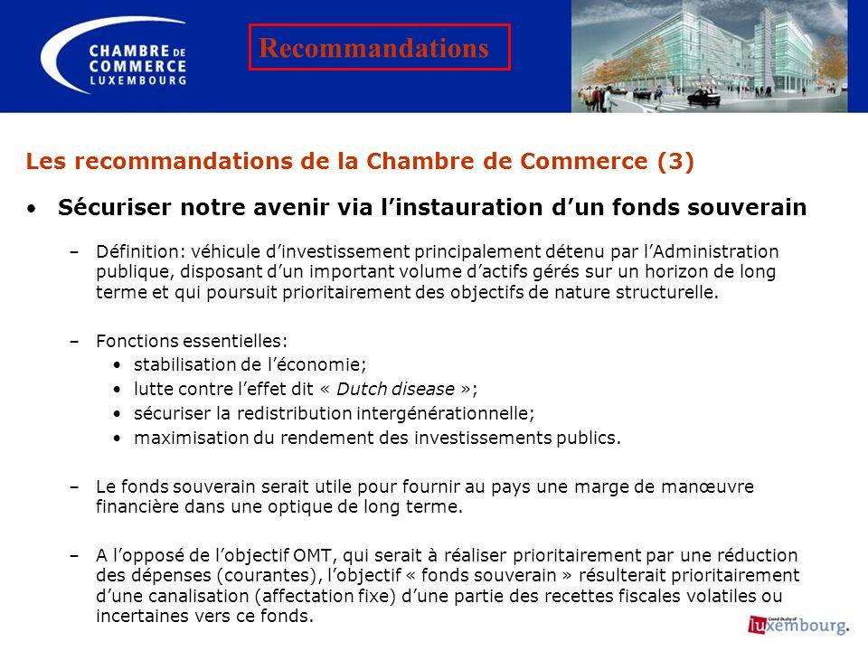 Les recommandations de la Chambre de Commerce (3) Sécuriser notre avenir via linstauration dun fonds souverain –Définition: véhicule dinvestissement p